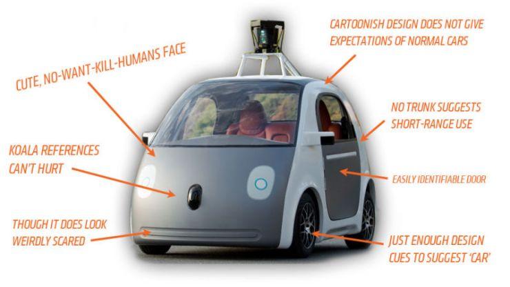 self-driving-car-specs