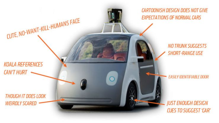 self-driving-car-specs